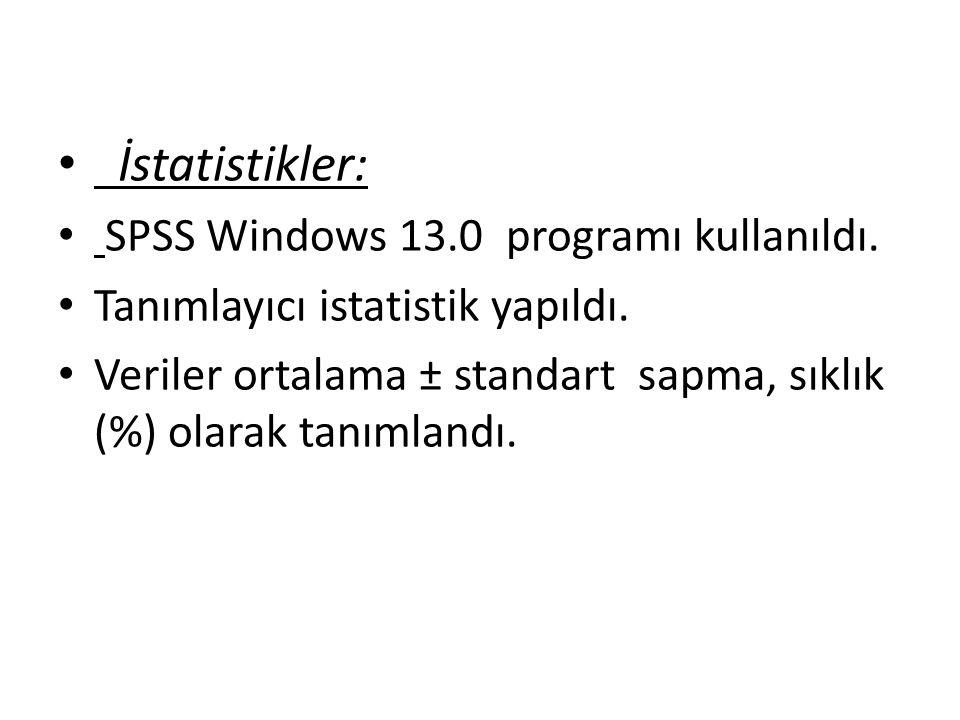 İstatistikler: SPSS Windows 13.0 programı kullanıldı. Tanımlayıcı istatistik yapıldı. Veriler ortalama ± standart sapma, sıklık (%) olarak tanımlandı.