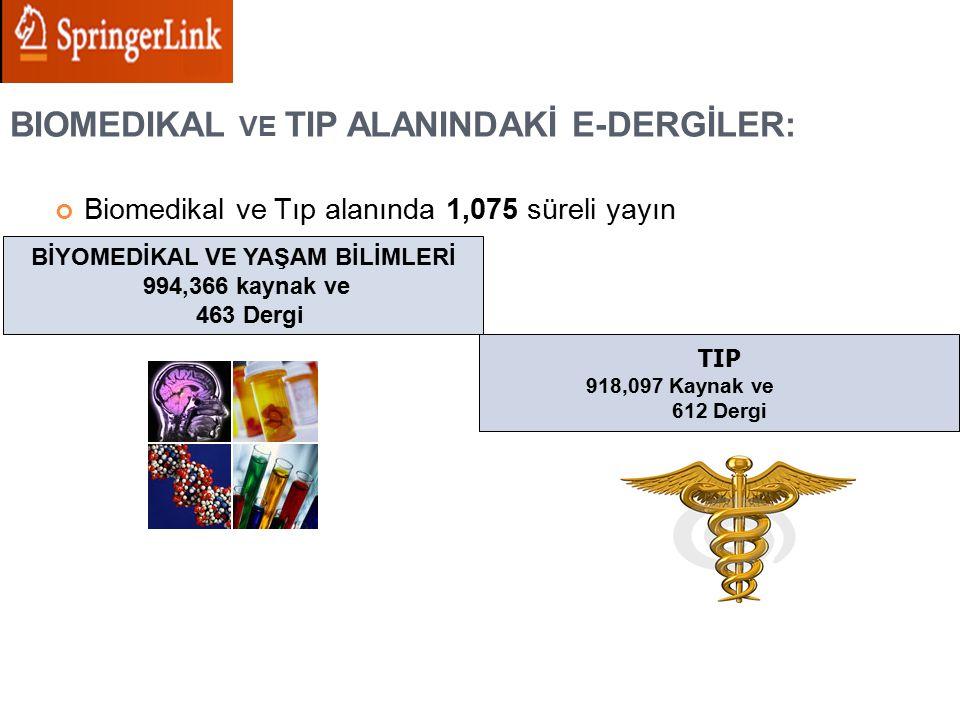 BIOMEDIKAL VE TIP ALANINDAKİ E-DERGİLER: Biomedikal ve Tıp alanında 1,075 süreli yayın TIP 918,097 Kaynak ve 612 Dergi BİYOMEDİKAL VE YAŞAM BİLİMLERİ 994,366 kaynak ve 463 Dergi