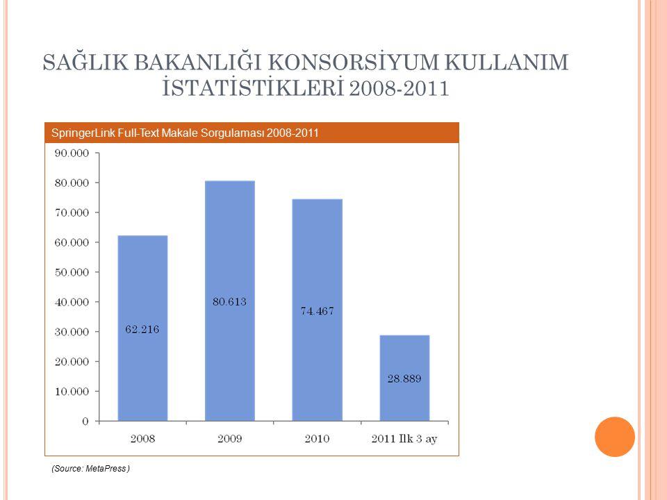 SAĞLIK BAKANLIĞI KONSORSİYUM KULLANIM İSTATİSTİKLERİ 2008-2011 SpringerLink Full-Text Makale Sorgulaması 2008-2011 (Source: MetaPress )