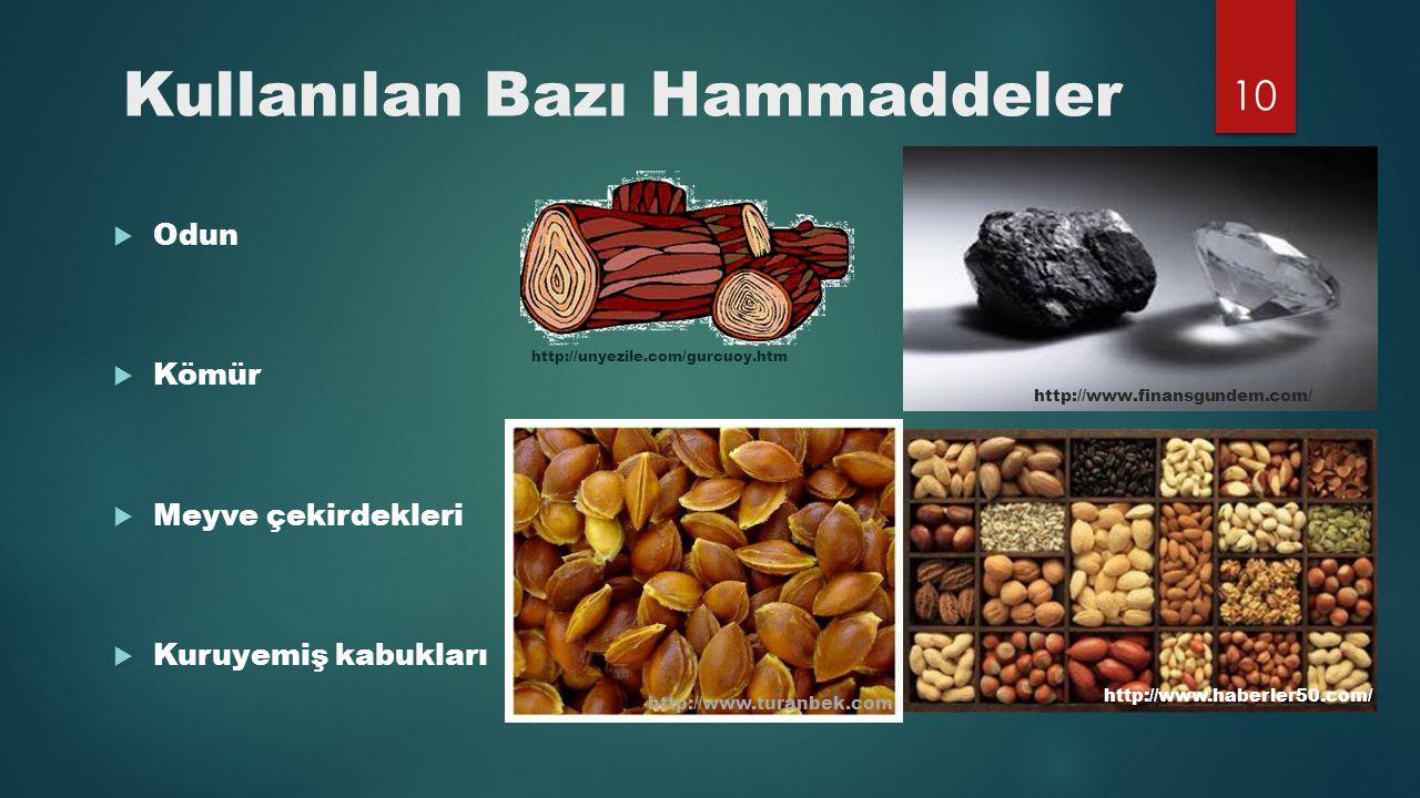 Kullanılan Bazı Hammaddeler  Odun  Kömür  Meyve çekirdekleri  Kuruyemiş kabukları http://unyezile.com/gurcuoy.htm http://www.finansgundem.com/ htt