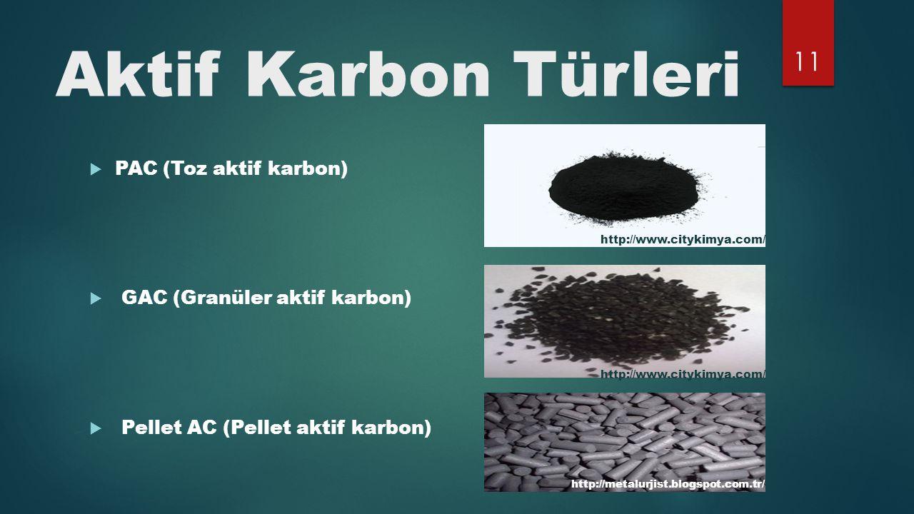 Aktif Karbon Türleri  PAC (Toz aktif karbon)  GAC (Granüler aktif karbon)  Pellet AC (Pellet aktif karbon) http://www.citykimya.com/ http://metalur