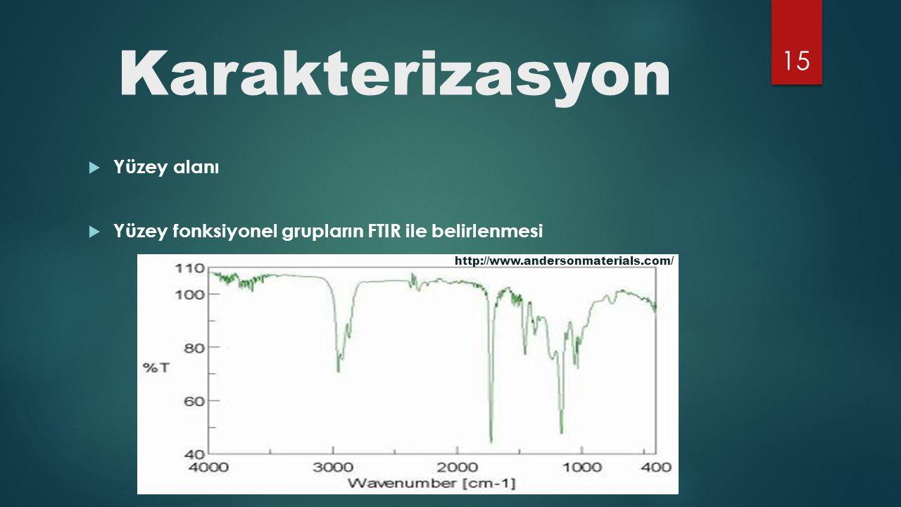 Karakterizasyon  Yüzey alanı  Yüzey fonksiyonel grupların FTIR ile belirlenmesi http://www.andersonmaterials.com/ 15