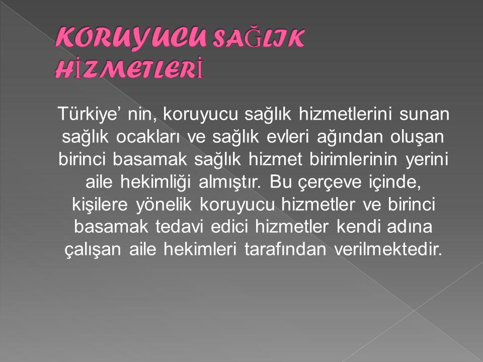 Türkiye' nin, koruyucu sağlık hizmetlerini sunan sağlık ocakları ve sağlık evleri ağından oluşan birinci basamak sağlık hizmet birimlerinin yerini ail