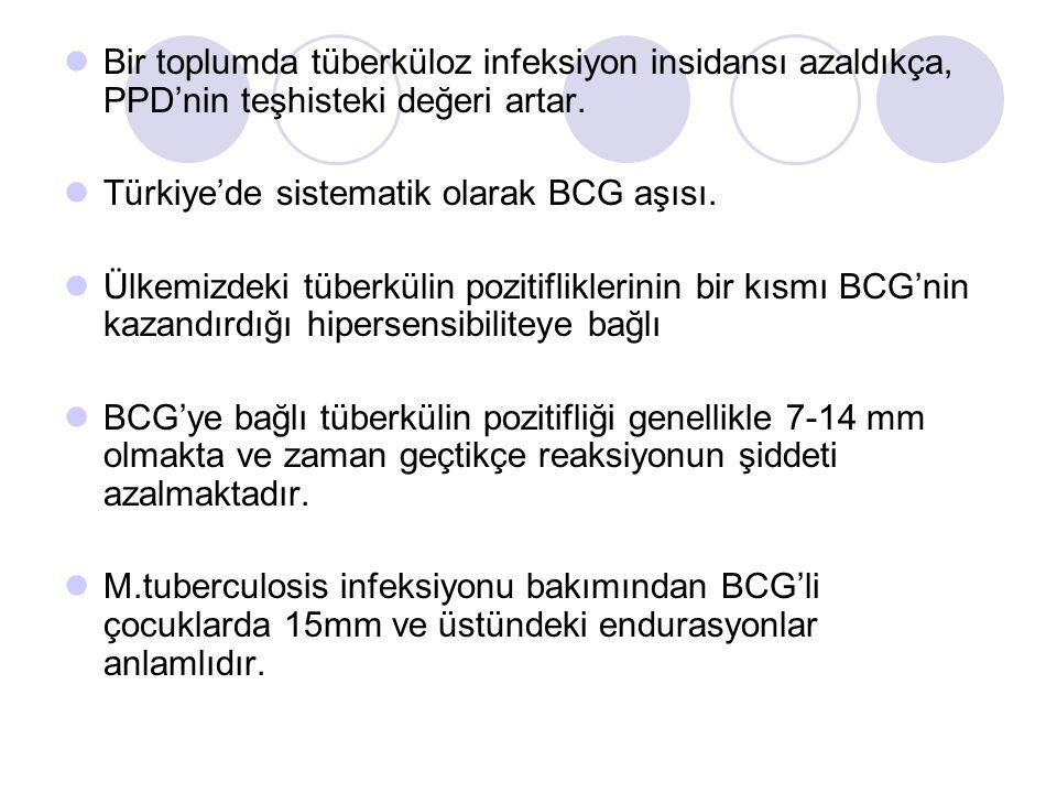 Bir toplumda tüberküloz infeksiyon insidansı azaldıkça, PPD'nin teşhisteki değeri artar. Türkiye'de sistematik olarak BCG aşısı. Ülkemizdeki tüberküli
