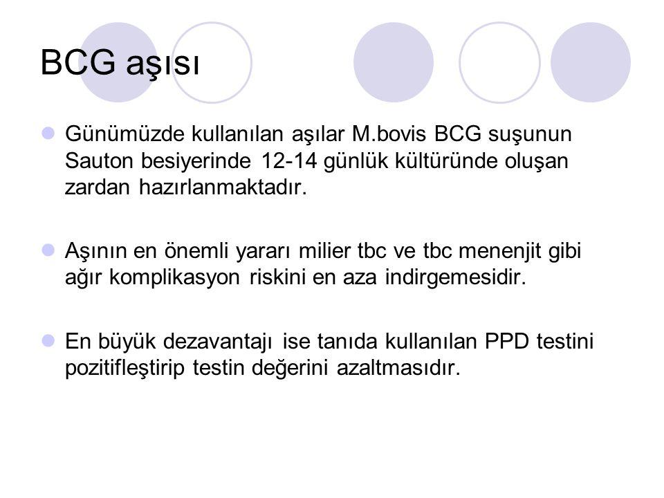 BCG aşısı Günümüzde kullanılan aşılar M.bovis BCG suşunun Sauton besiyerinde 12-14 günlük kültüründe oluşan zardan hazırlanmaktadır. Aşının en önemli