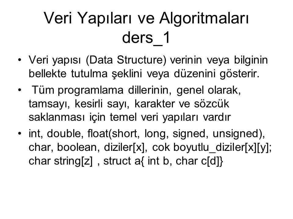 Veri Yapıları ve Algoritmaları ders_1 Veri yapısı (Data Structure) verinin veya bilginin bellekte tutulma şeklini veya düzenini gösterir. Tüm programl