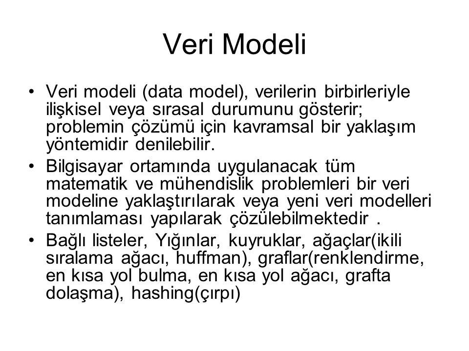 Veri Modeli Veri modeli (data model), verilerin birbirleriyle ilişkisel veya sırasal durumunu gösterir; problemin çözümü için kavramsal bir yaklaşım y