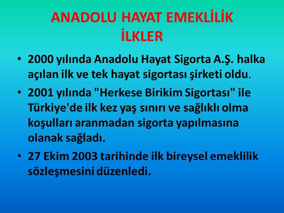ANADOLU HAYAT EMEKLİLİK İLKLER 2000 yılında Anadolu Hayat Sigorta A.Ş. halka açılan ilk ve tek hayat sigortası şirketi oldu. 2001 yılında