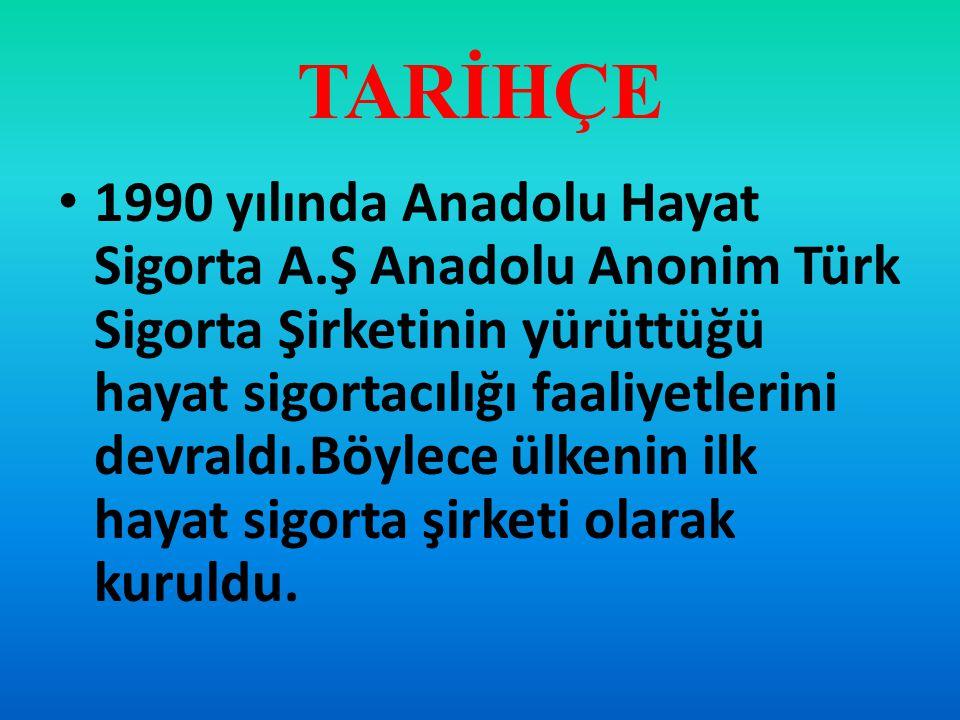 TARİHÇE 1990 yılında Anadolu Hayat Sigorta A.Ş Anadolu Anonim Türk Sigorta Şirketinin yürüttüğü hayat sigortacılığı faaliyetlerini devraldı.Böylece ül
