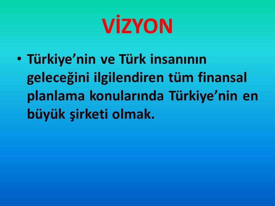 VİZYON Türkiye'nin ve Türk insanının geleceğini ilgilendiren tüm finansal planlama konularında Türkiye'nin en büyük şirketi olmak.