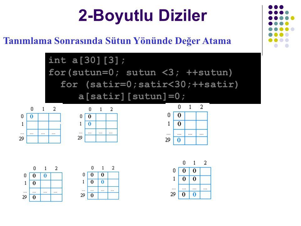 2-Boyutlu Diziler Tanımlama Sonrasında Sütun Yönünde Değer Atama int a[30][3]; for(sutun=0; sutun <3; ++sutun) for (satir=0;satir<30;++satir) a[satir][sutun]=0;...