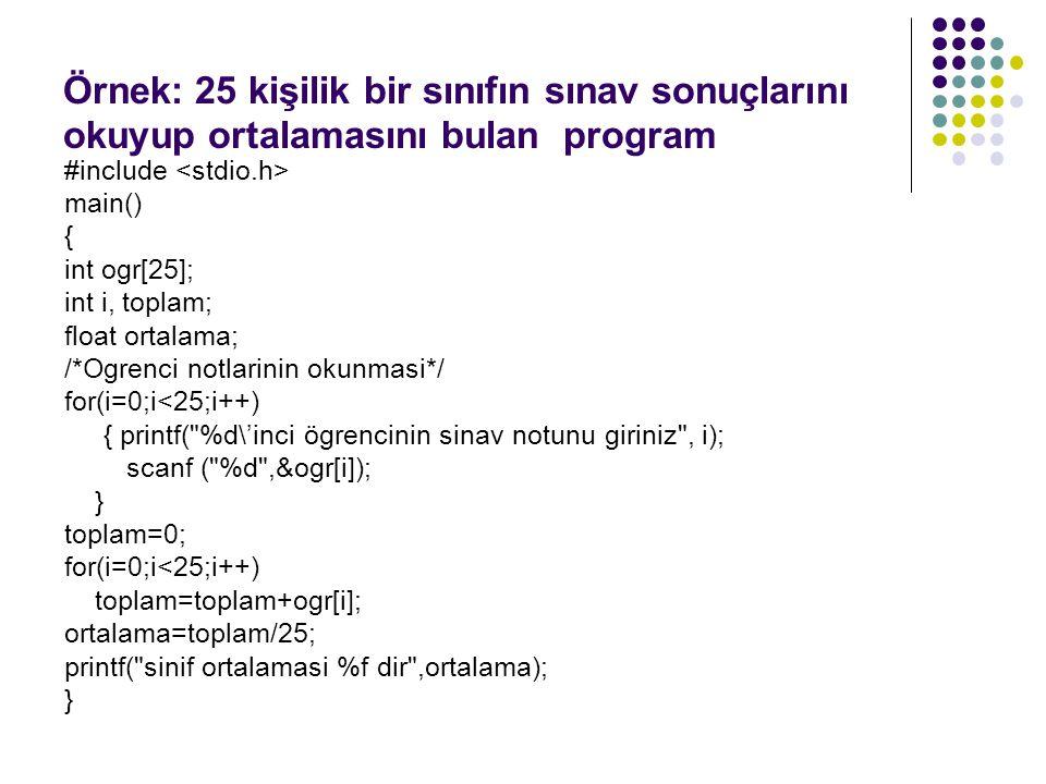 Örnek: 25 kişilik bir sınıfın sınav sonuçlarını okuyup ortalamasını bulan program #include main() { int ogr[25]; int i, toplam; float ortalama; /*Ogrenci notlarinin okunmasi*/ for(i=0;i<25;i++) { printf( %d\'inci ögrencinin sinav notunu giriniz , i); scanf ( %d ,&ogr[i]); } toplam=0; for(i=0;i<25;i++) toplam=toplam+ogr[i]; ortalama=toplam/25; printf( sinif ortalamasi %f dir ,ortalama); }