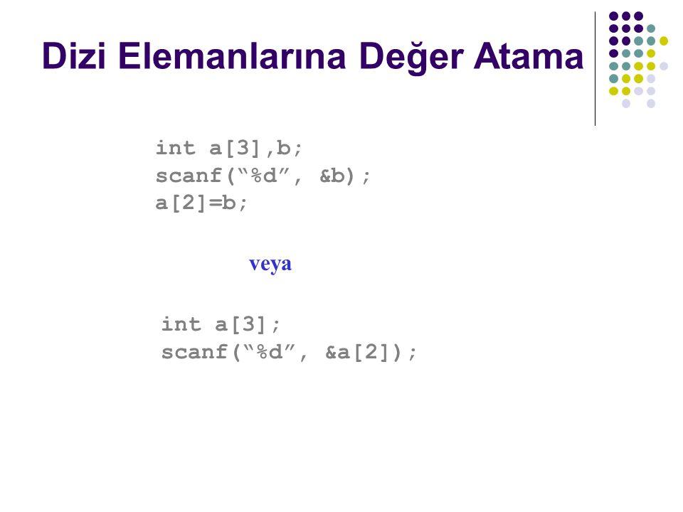 Dizi Elemanlarına Değer Atama int a[3],b; scanf( %d , &b); a[2]=b; int a[3]; scanf( %d , &a[2]); veya