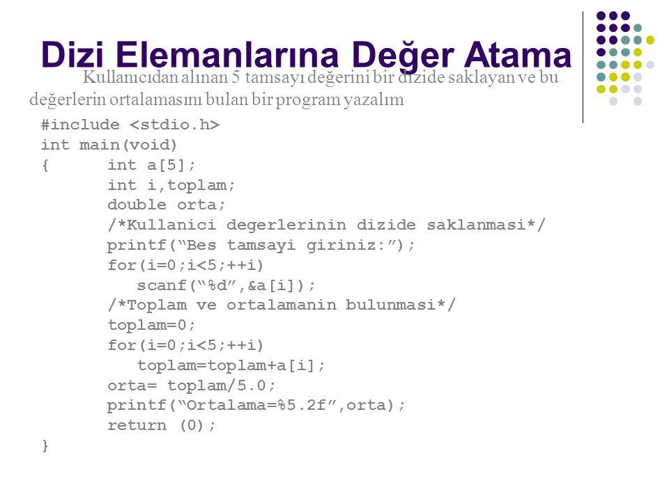 Dizi Elemanlarına Değer Atama #include int main(void) {int a[5]; int i,toplam; double orta; /*Kullanici degerlerinin dizide saklanmasi*/ printf( Bes tamsayi giriniz: ); for(i=0;i<5;++i) scanf( %d ,&a[i]); /*Toplam ve ortalamanin bulunmasi*/ toplam=0; for(i=0;i<5;++i) toplam=toplam+a[i]; orta= toplam/5.0; printf( Ortalama=%5.2f ,orta); return (0); } Örnek:Kullanıcıdan alınan 5 tamsayı değerini bir dizide saklayan ve bu değerlerin ortalamasını bulan bir program yazalım
