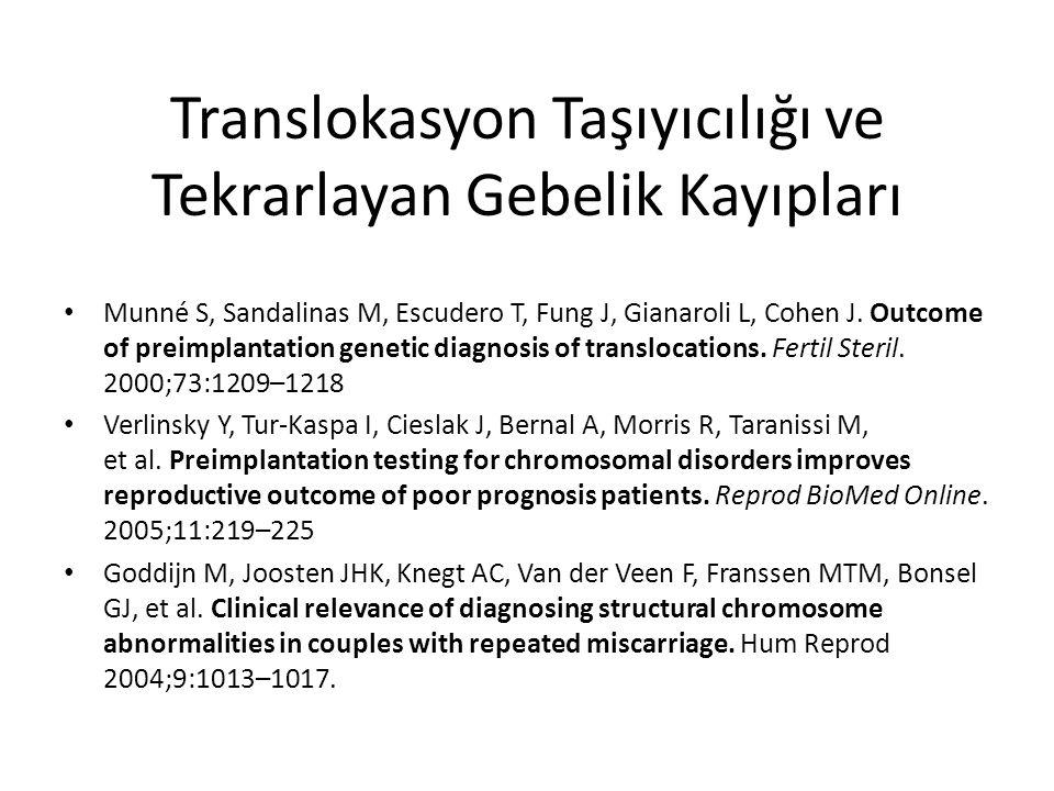 Translokasyon Taşıyıcılığı ve Tekrarlayan Gebelik Kayıpları Munné S, Sandalinas M, Escudero T, Fung J, Gianaroli L, Cohen J. Outcome of preimplantatio