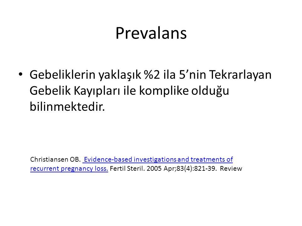Prevalans Gebeliklerin yaklaşık %2 ila 5'nin Tekrarlayan Gebelik Kayıpları ile komplike olduğu bilinmektedir. Christiansen OB. Evidence-based investig
