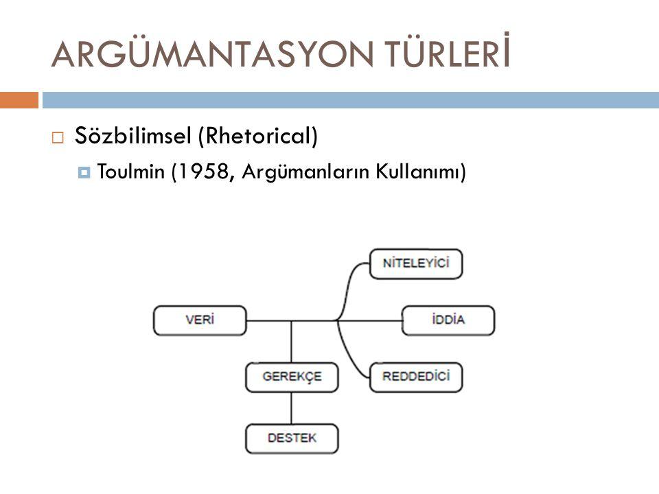 ARGÜMANTASYON TÜRLER İ  Sözbilimsel (Rhetorical)  Toulmin (1958, Argümanların Kullanımı)