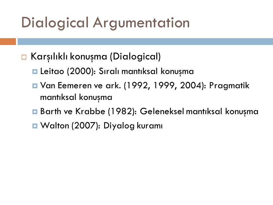 İ şbirlikli (Collaborative) Argümantasyon  Karşılıklı konuşma tabanlı argümantasyonun alt dalıdır  Grup içerisinde gerçekleşir  Kisilerin bir görevi ifa ederken argüman oluşturmaları ve sunmaları sürecinde olur (Evagorou & Osborne, 2013)
