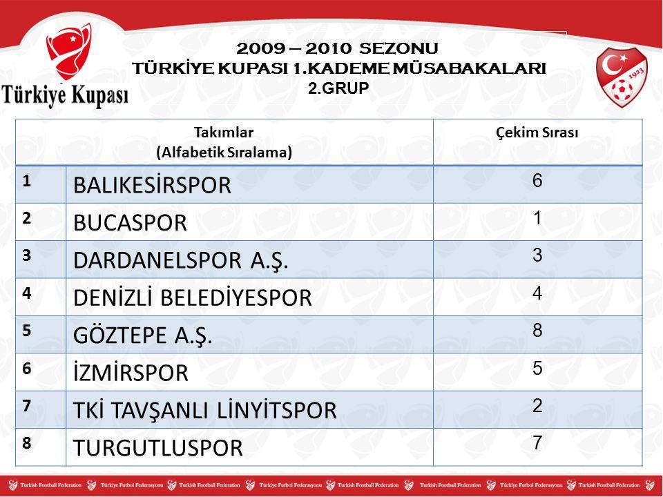 Takımlar (Alfabetik Sıralama) Çekim Sırası 1 BALIKESİRSPOR 6 2 BUCASPOR 1 3 DARDANELSPOR A.Ş.