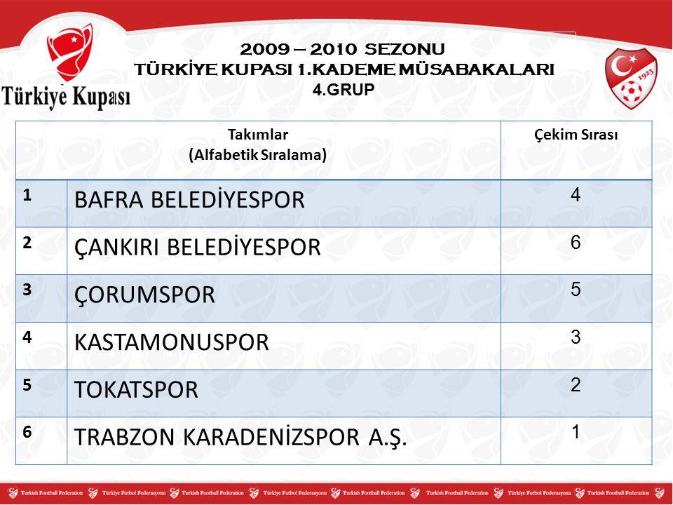 EV SAHİBİ TAKIM MİSAFİR TAKIM 1 ÇORUMSPOR 2 TRABZON KARADENİZSPOR A.Ş.