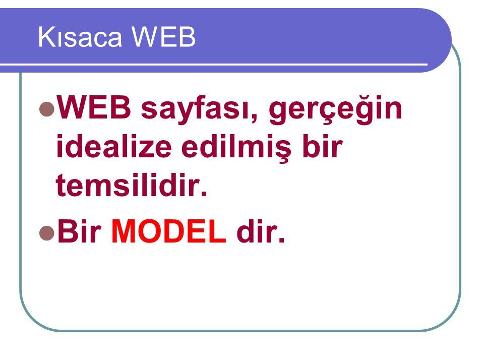 Kısaca WEB WEB sayfası, gerçeğin idealize edilmiş bir temsilidir. Bir MODEL dir.