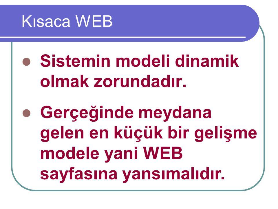 Kısaca WEB Sistemin modeli dinamik olmak zorundadır. Gerçeğinde meydana gelen en küçük bir gelişme modele yani WEB sayfasına yansımalıdır.