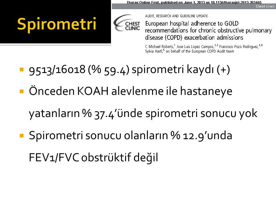  9513/16018 (% 59.4) spirometri kaydı (+)  Önceden KOAH alevlenme ile hastaneye yatanların % 37.4'ünde spirometri sonucu yok  Spirometri sonucu ola