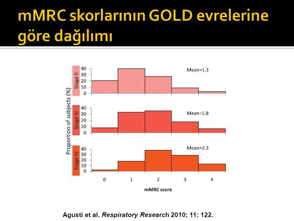 Agusti et al. Respiratory Research 2010; 11: 122.