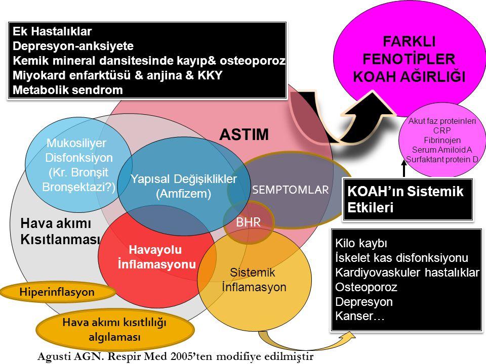 Hurst JR, et al.N Engl J Med. 2010;363:1128-38 1.