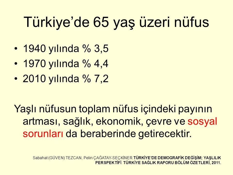 Türkiye'de 65 yaş üzeri nüfus 1940 yılında % 3,5 1970 yılında % 4,4 2010 yılında % 7,2 Yaşlı nüfusun toplam nüfus içindeki payının artması, sağlık, ekonomik, çevre ve sosyal sorunları da beraberinde getirecektir.