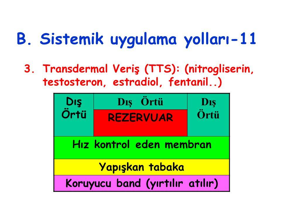 B. Sistemik uygulama yolları-11 3.Transdermal Veriş (TTS): (nitrogliserin, testosteron, estradiol, fentanil..) Dış Örtü REZERVUAR Hız kontrol eden mem