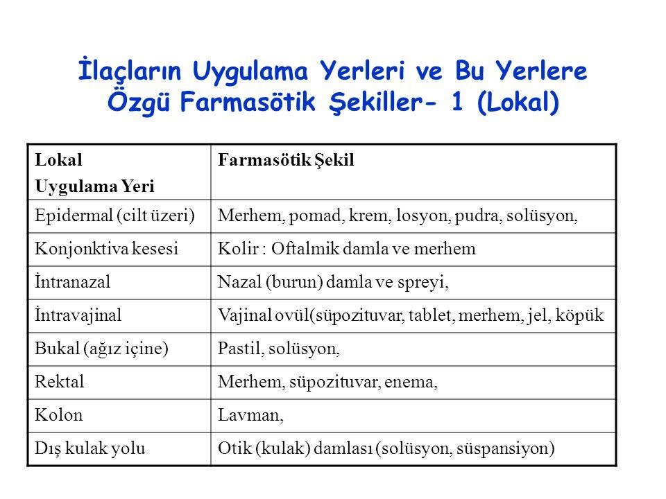 B.Sistemik uygulama yolları-10 2. Parenteral Veriş : a.