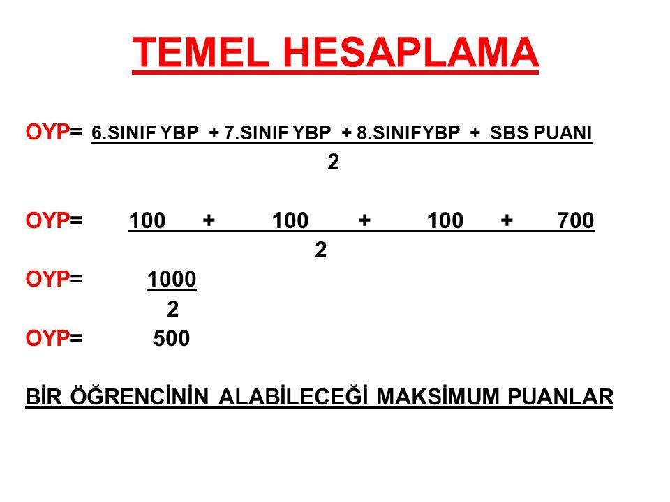 TEMEL HESAPLAMA OYP= 6.SINIF YBP + 7.SINIF YBP + 8.SINIFYBP + SBS PUANI 2 OYP= 100 + 100 + 100 + 700 2 OYP= 1000 2 OYP= 500 BİR ÖĞRENCİNİN ALABİLECEĞİ MAKSİMUM PUANLAR