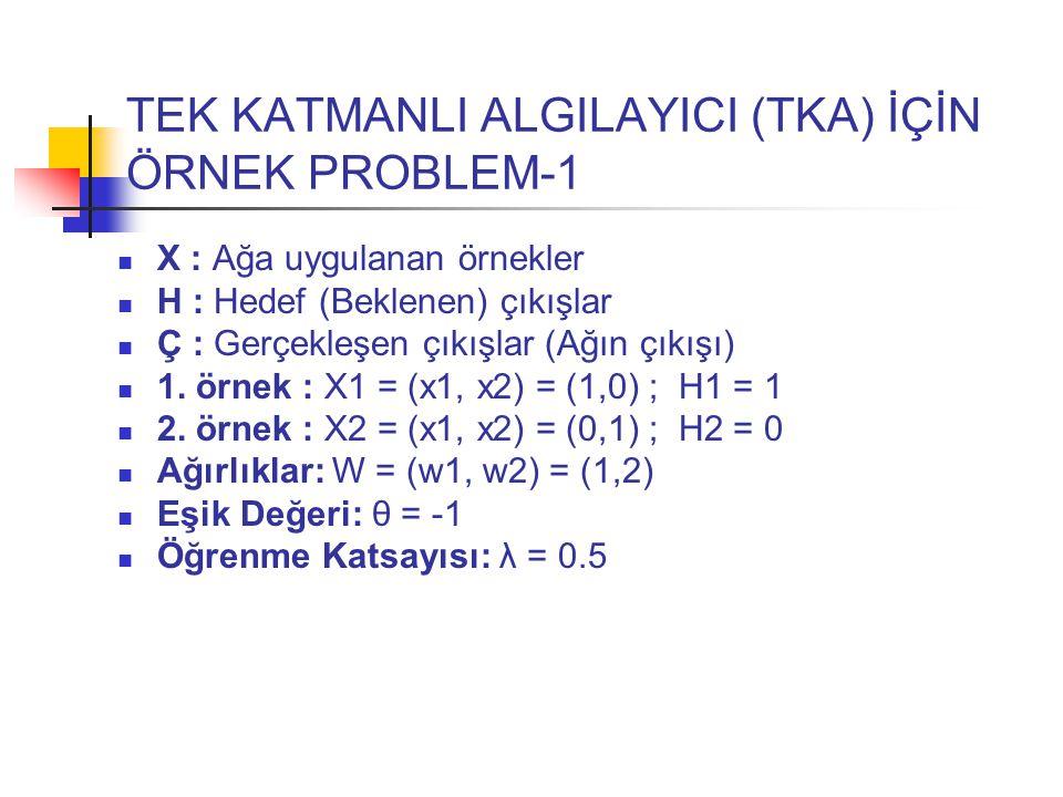 TEK KATMANLI ALGILAYICI (TKA) İÇİN ÖRNEK PROBLEM-1 X : Ağa uygulanan örnekler H : Hedef (Beklenen) çıkışlar Ç : Gerçekleşen çıkışlar (Ağın çıkışı) 1.