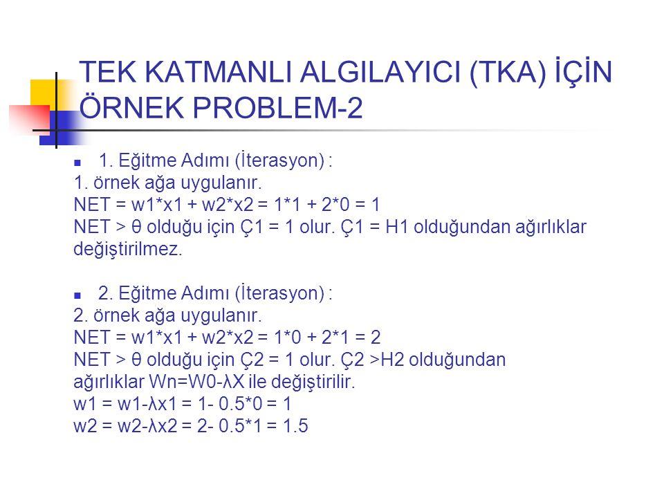 TEK KATMANLI ALGILAYICI (TKA) İÇİN ÖRNEK PROBLEM-2 1. Eğitme Adımı (İterasyon) : 1. örnek ağa uygulanır. NET = w1*x1 + w2*x2 = 1*1 + 2*0 = 1 NET > θ o
