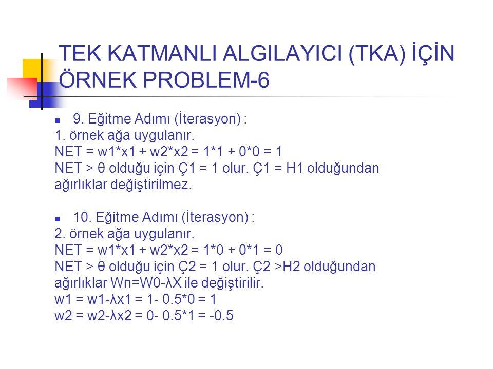 TEK KATMANLI ALGILAYICI (TKA) İÇİN ÖRNEK PROBLEM-6 9. Eğitme Adımı (İterasyon) : 1. örnek ağa uygulanır. NET = w1*x1 + w2*x2 = 1*1 + 0*0 = 1 NET > θ o