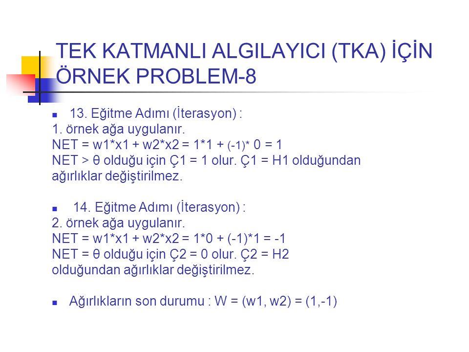 TEK KATMANLI ALGILAYICI (TKA) İÇİN ÖRNEK PROBLEM-8 13. Eğitme Adımı (İterasyon) : 1. örnek ağa uygulanır. NET = w1*x1 + w2*x2 = 1*1 + (-1)* 0 = 1 NET