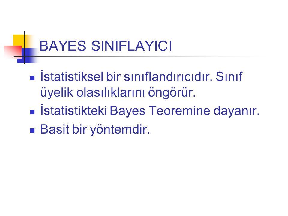 BAYES SINIFLAYICI İstatistiksel bir sınıflandırıcıdır. Sınıf üyelik olasılıklarını öngörür. İstatistikteki Bayes Teoremine dayanır. Basit bir yöntemdi