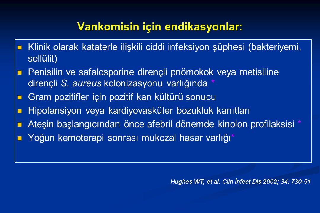 Vankomisin için endikasyonlar: Klinik olarak kataterle ilişkili ciddi infeksiyon şüphesi (bakteriyemi, sellülit) Penisilin ve safalosporine dirençli p