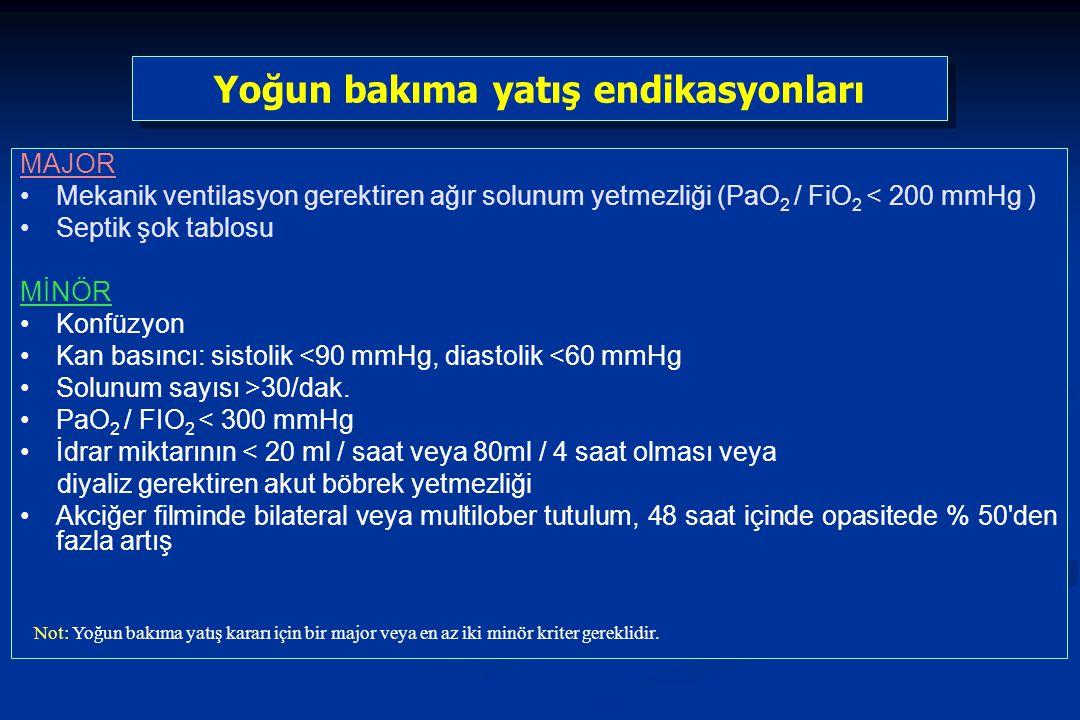 Yoğun bakıma yatış endikasyonları MAJOR Mekanik ventilasyon gerektiren ağır solunum yetmezliği (PaO 2 / FiO 2 < 200 mmHg ) Septik şok tablosu MİNÖR Konfüzyon Kan basıncı: sistolik <90 mmHg, diastolik <60 mmHg Solunum sayısı >30/dak.