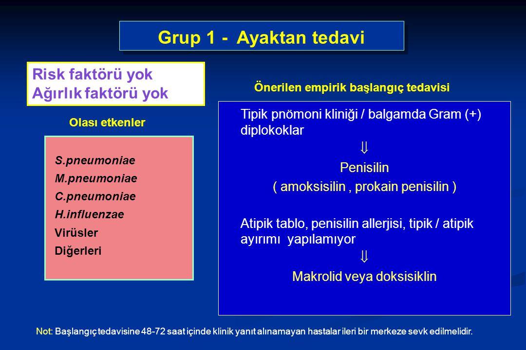 Grup 1 - Ayaktan tedavi Tipik pnömoni kliniği / balgamda Gram (+) diplokoklar  Penisilin ( amoksisilin, prokain penisilin ) Atipik tablo, penisilin allerjisi, tipik / atipik ayırımı yapılamıyor  Makrolid veya doksisiklin S.pneumoniae M.pneumoniae C.pneumoniae H.influenzae Virüsler Diğerleri Not: Başlangıç tedavisine 48-72 saat içinde klinik yanıt alınamayan hastalar ileri bir merkeze sevk edilmelidir.