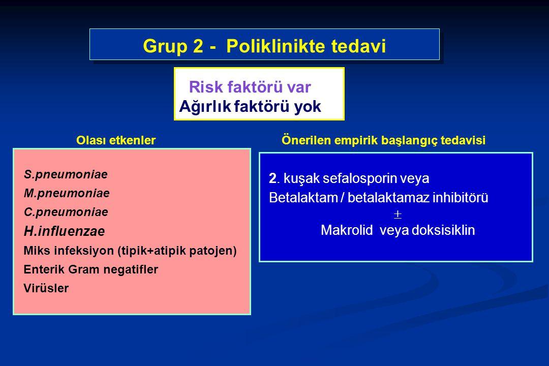 Grup 2 - Poliklinikte tedavi S.pneumoniae M.pneumoniae C.pneumoniae H.influenzae Miks infeksiyon (tipik+atipik patojen) Enterik Gram negatifler Virüsler Risk faktörü var Ağırlık faktörü yok 2.