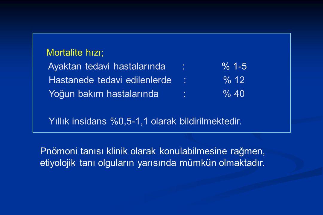 Mortalite hızı; Ayaktan tedavi hastalarında : % 1-5 Hastanede tedavi edilenlerde : % 12 Yoğun bakım hastalarında : % 40 Yıllık insidans %0,5-1,1 olara