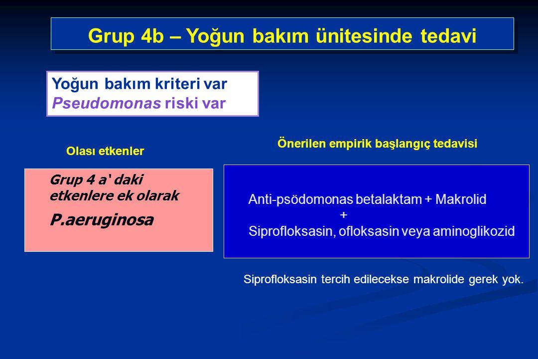 Grup 4 a' daki etkenlere ek olarak P.aeruginosa Grup 4b – Yoğun bakım ünitesinde tedavi Anti-psödomonas betalaktam + Makrolid + Siprofloksasin, ofloksasin veya aminoglikozid Siprofloksasin tercih edilecekse makrolide gerek yok.