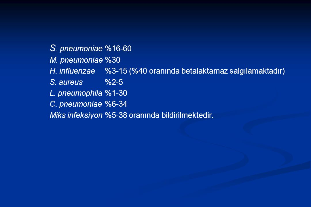 Solunum sayısı >30/ dak Ateş 40C 0 Sistolik KB<90 mmHg Diyastolik KB<60 mmHg Konfüzyon Siyanoz Eşlik eden hastalık KOAH,, bronşektazi, kistik fibroz Diyabet Neoplastik hastalık Karaciğer Hastalığı Konjestif Kalp Yetmezliği Serebrovasküler Hastalık Kronik Böbrek Yetmezliği 65 yaş ve üzeri Aspirasyon şüphesi Alkolizm Malnütrisyon Splenektomi Bakımevinde yaşama Pnömoni geçirme öyküsü (1 yıl içinde) 30000 < Lökosit < 4000 PaO 2 <60 mmHg, PaCO 2 >50 mmHg pH<7.35, Sat<%92 Na 30 mg/dl Radyografik yaygınlık (multilober, kavite, efüzyon, hızlı progresyon) Sepsis bulguları (Metabolik Asidoz; uzamış PT, aPTT; trombositopeni; FDP>1:40) RİSK FAKTÖRLERİ AĞIRLIK FAKTÖRLERİ Fizik Muayene Laboratuvar Risk ve ağırlık faktörleri pnömoninin komplike olabileceğinin ve kötü prognozun habercisidir.