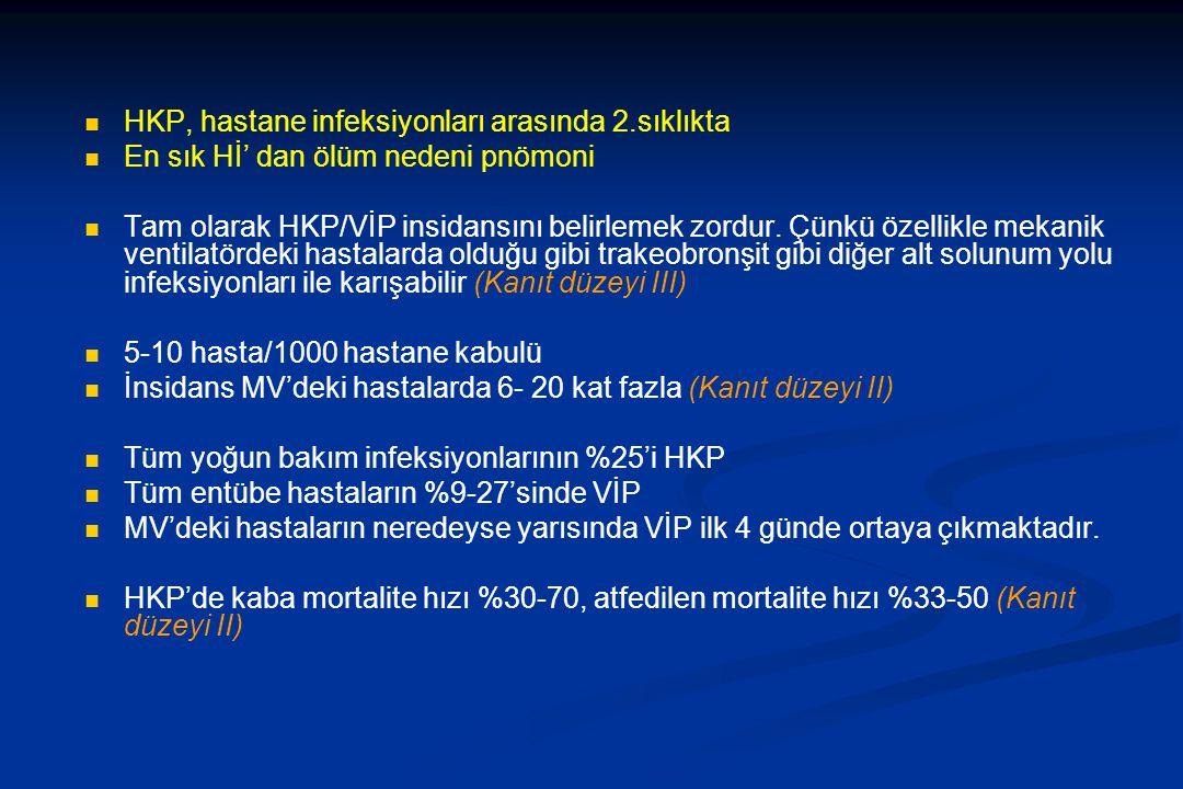 HKP, hastane infeksiyonları arasında 2.sıklıkta En sık Hİ' dan ölüm nedeni pnömoni Tam olarak HKP/VİP insidansını belirlemek zordur. Çünkü özellikle m