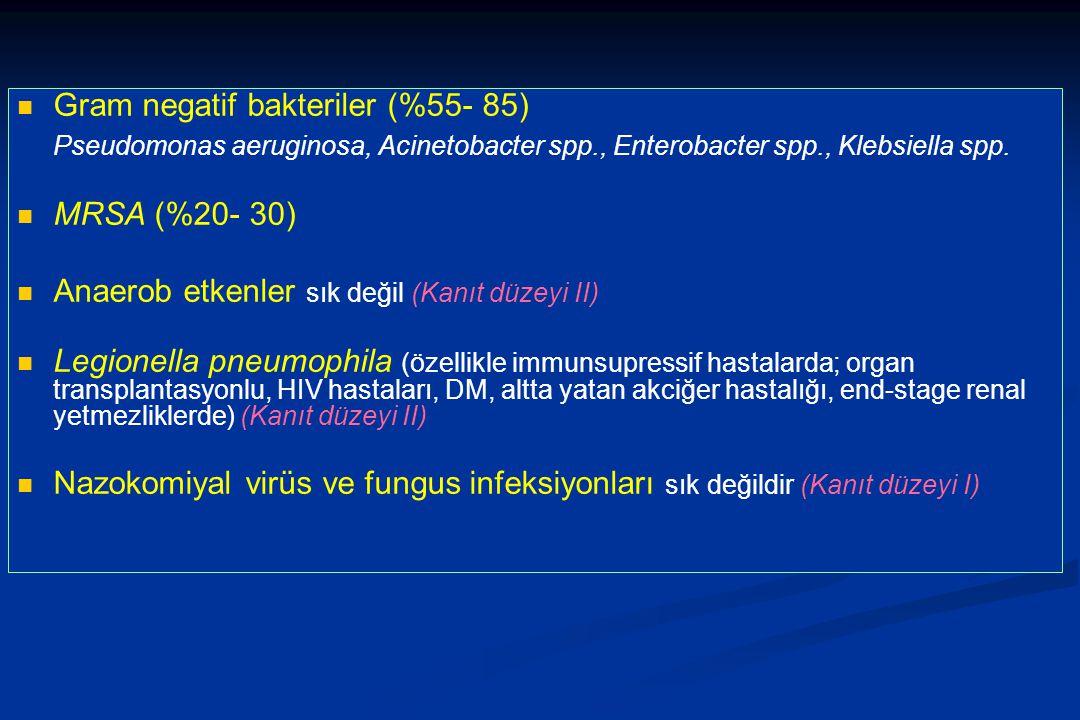 Gram negatif bakteriler (%55- 85) Pseudomonas aeruginosa, Acinetobacter spp., Enterobacter spp., Klebsiella spp. MRSA (%20- 30) Anaerob etkenler sık d