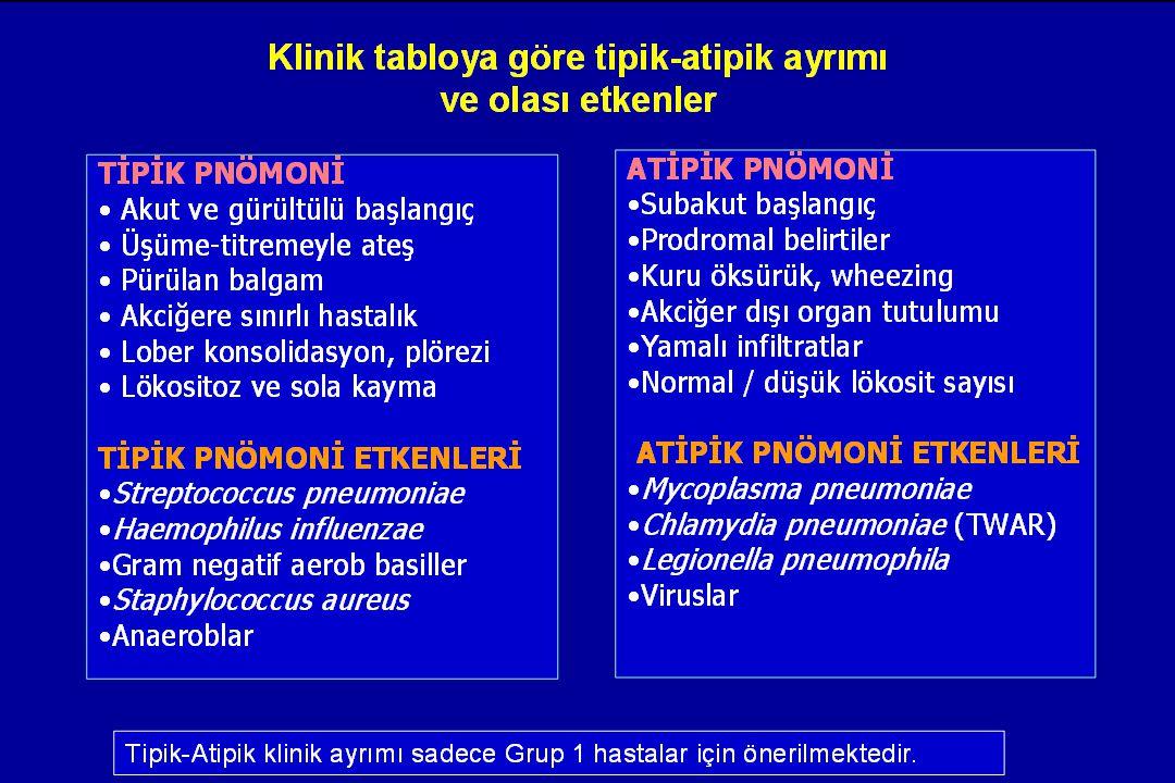 HKP- mortaliteyi arttıran faktörler Uygunsuz antibiyotik kullanımı Önceden antibiyotik kullanımı Pnömoni öncesi hastanede yattığı süre veya YBÜ kalma, uzamış mekanik ventilasyon Yüksek riskli patojenlerle infeksiyon Multilober ve/veya bilateral pulmoner infiltratlar Altta yatan hastalığın ağırlığı (APACHE II, SAPS) Ağır sepsis/ septik şok İleri yaş (>65) ) Solunum yetersizliği / ağırlaşması (P a O 2 /FiO 2 < 250 )