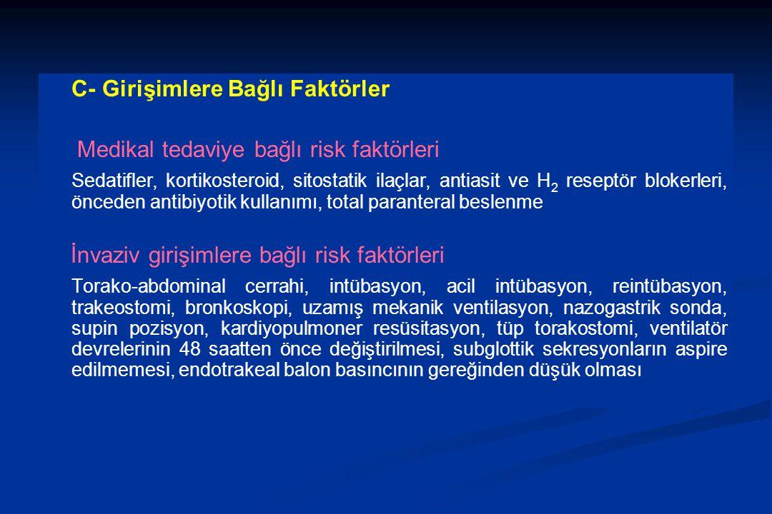 C- Girişimlere Bağlı Faktörler Medikal tedaviye bağlı risk faktörleri Sedatifler, kortikosteroid, sitostatik ilaçlar, antiasit ve H 2 reseptör blokerl