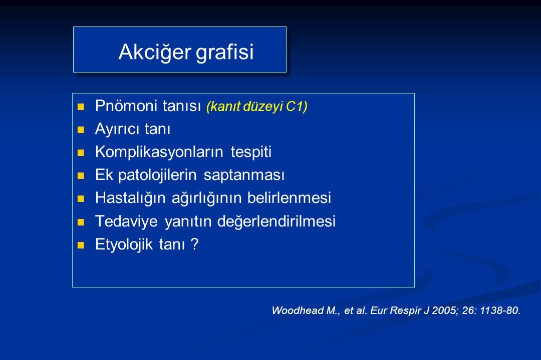 Gram negatif bakteriler (%55- 85) Pseudomonas aeruginosa, Acinetobacter spp., Enterobacter spp., Klebsiella spp.
